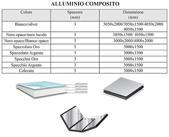 Alluminio composito