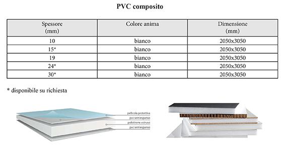 PVC composito